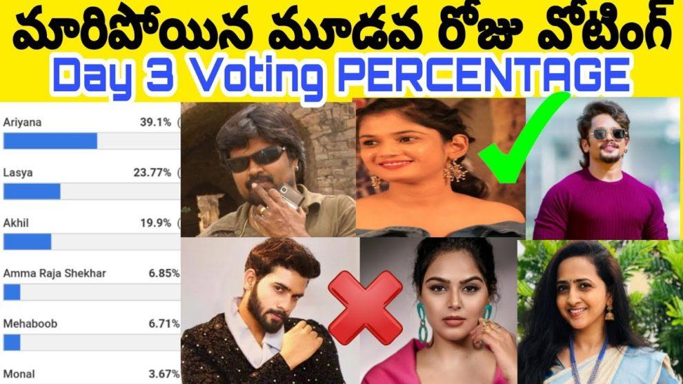 Bigg Boss 4 Telugu 8th Week Voting Results